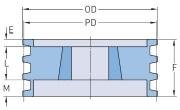 A/B с коническим отверстием