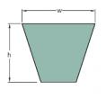 Классические клиновые ремни с оберткой боковых граней (17/B)
