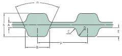 Двухсторонние зубчатые ремни (D-H)